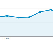Website Improvement